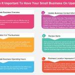 Why you should use upamile
